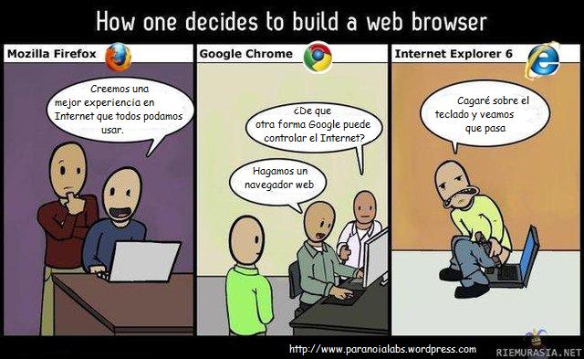 ¿Cómo se crearon los navegadores?